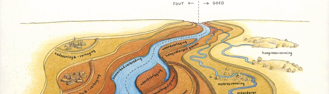 Bergen van water