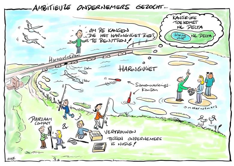 Ondernemerscafé Haringvliet